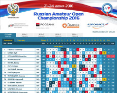 Russian Amateur Open 2016